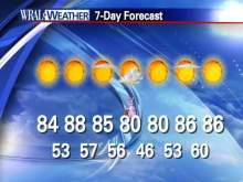 forecast_7day_wral_raleigh-220x165